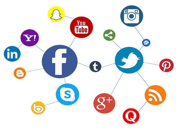 Social Media Marketing Company in Delhi NCR India